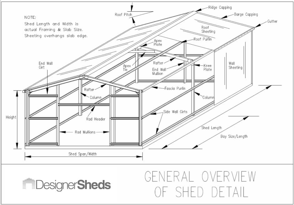 the shed concrete slab guide for building your ideal shed